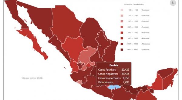 Se registra el fin de semana más bajo en contagios Covid-19 para Puebla
