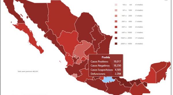 Puebla supera los 19 mil casos acumulados de covid-19