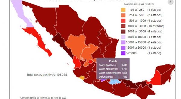 Puebla ya ocupa la mitad de camas de hospital para pacientes Covid-19