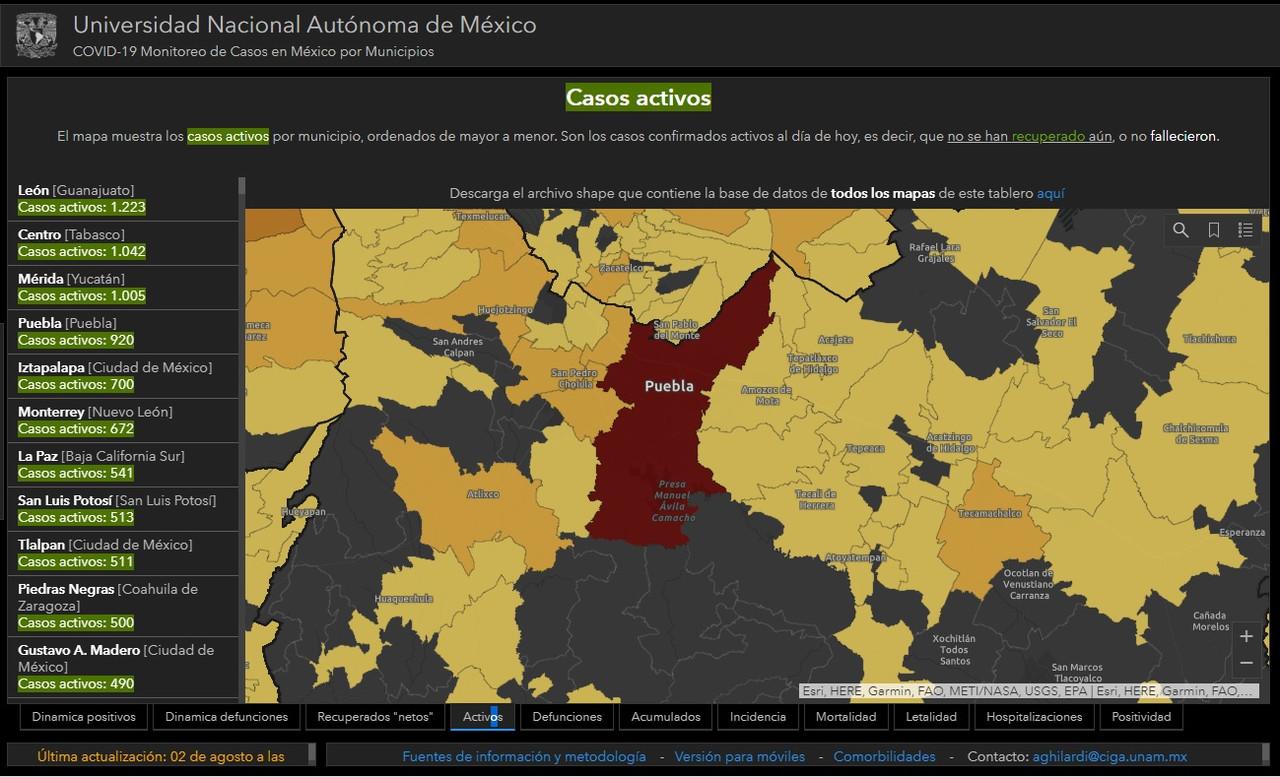 Puebla, ciudad covid; encabeza casos a nivel nacional