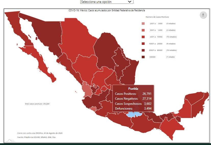 Bajan contagios en Puebla, confirma Salud federal